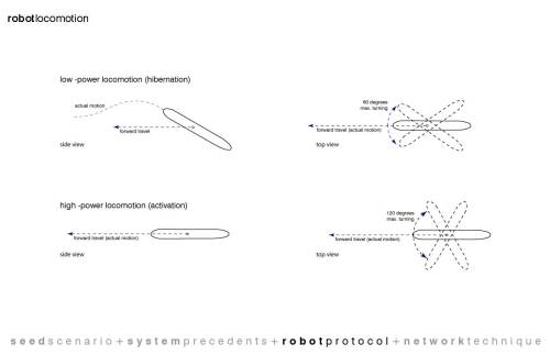 midterm-7-locomotion.jpg