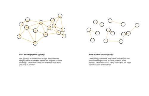 public_typologies.jpg