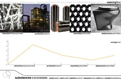 cabonfiber_energy.jpg