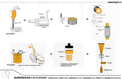 fiber-diagram.jpg