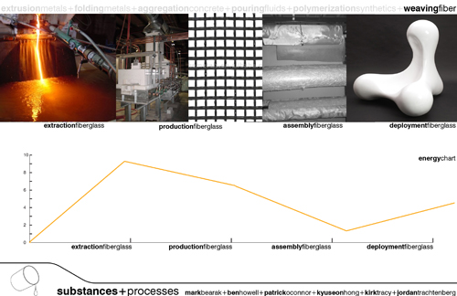fiberglass_energy.jpg