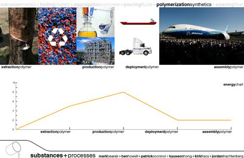 polymer_energy.jpg